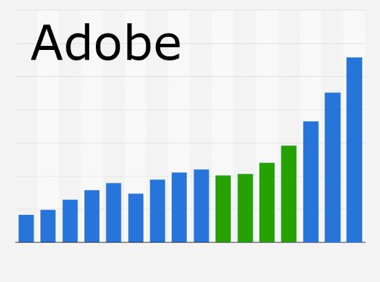 Prenájom či kúpa? Adobe